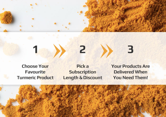 Turmeric Product Subscriptions