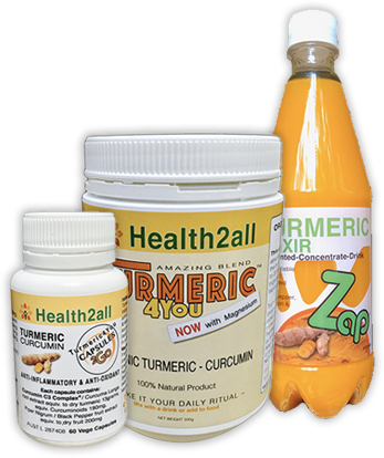 Reasons to use turmeric